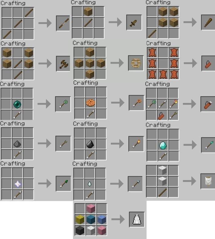 Рецепты для Mine and Blade Battlegear 2