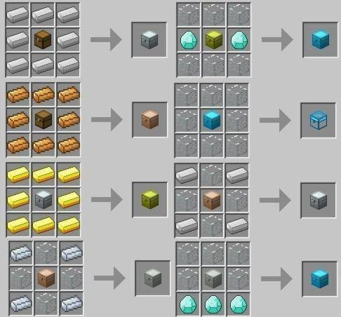 iron-chests-recipe