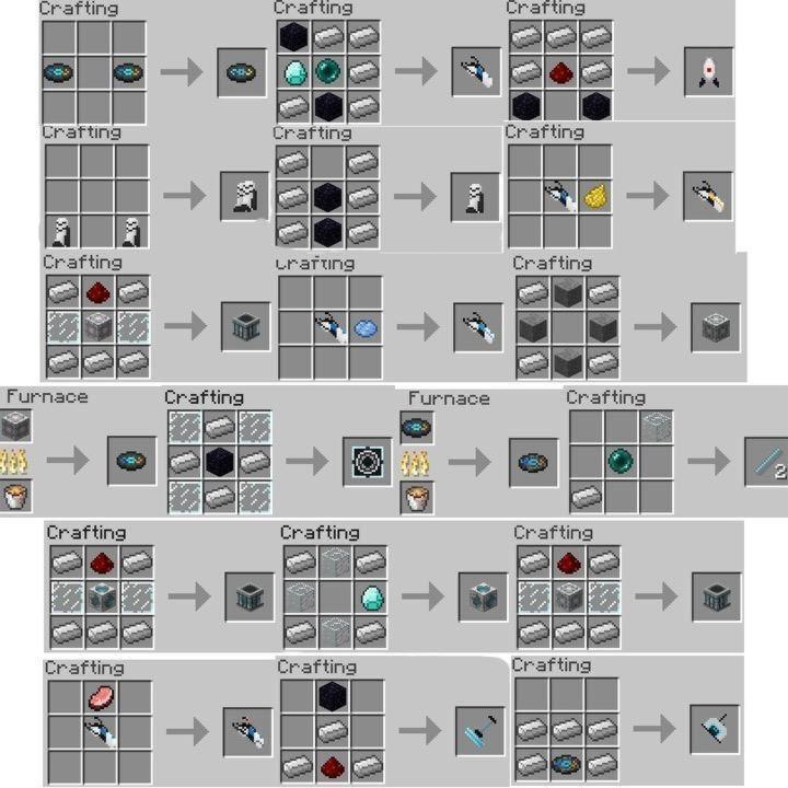 Рецепты для мода Portal Gun