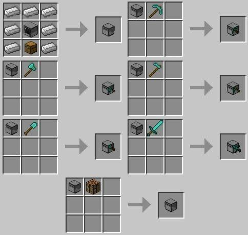 Рецепты для ComputerCraft 1.6.4
